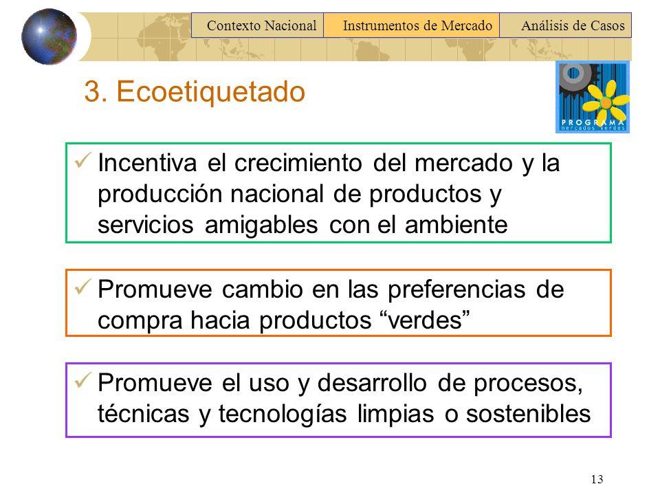 Contexto Nacional Instrumentos de Mercado. Análisis de Casos. 3. Ecoetiquetado.