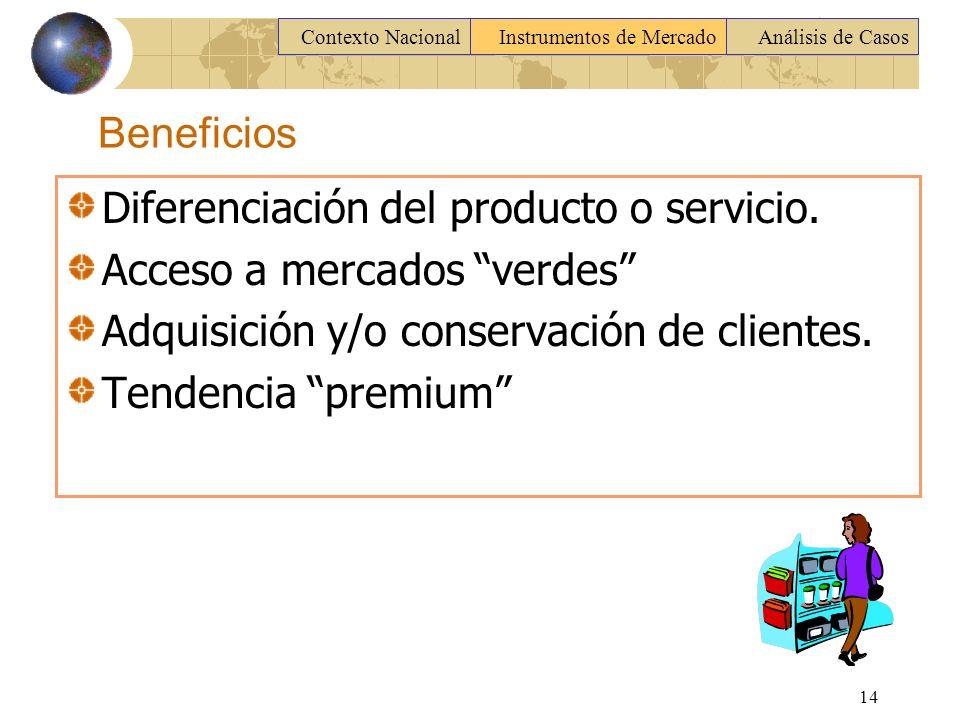 Diferenciación del producto o servicio. Acceso a mercados verdes