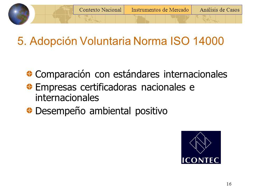 5. Adopción Voluntaria Norma ISO 14000