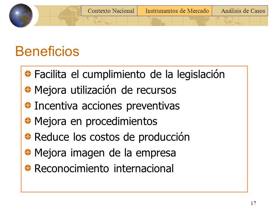 Beneficios Facilita el cumplimiento de la legislación