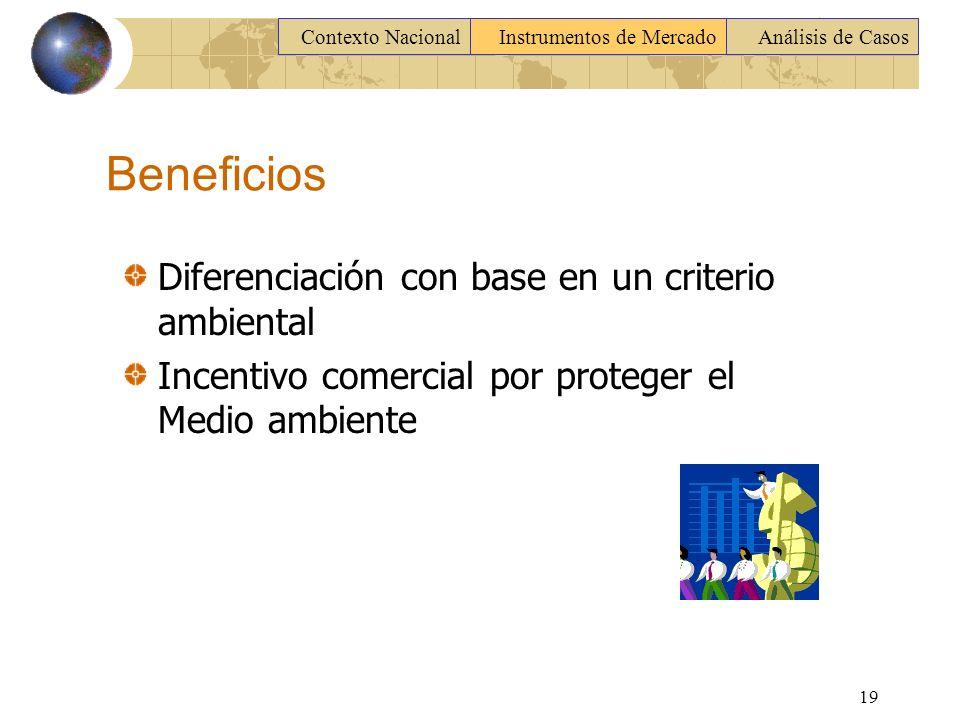 Beneficios Diferenciación con base en un criterio ambiental