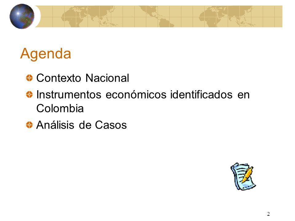 Agenda Contexto Nacional