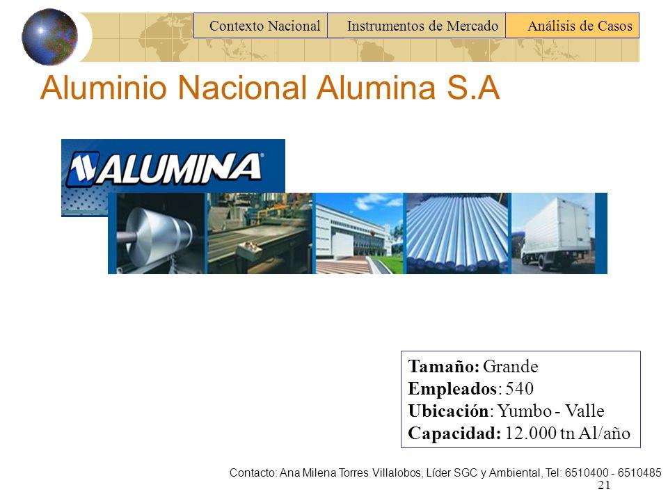 Aluminio Nacional Alumina S.A