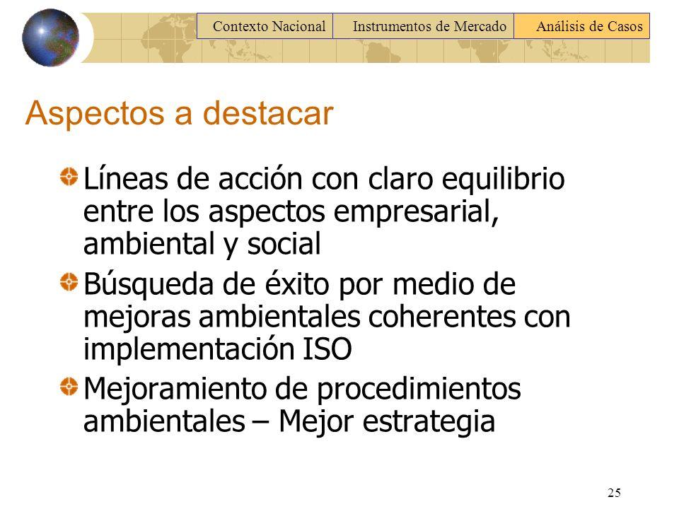 Contexto Nacional Instrumentos de Mercado. Análisis de Casos. Aspectos a destacar.