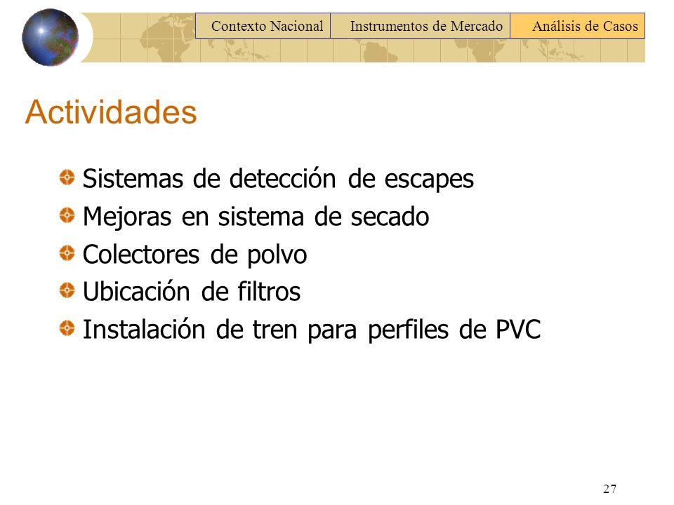 Actividades Sistemas de detección de escapes