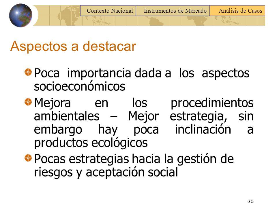 Contexto Nacional Instrumentos de Mercado. Análisis de Casos. Aspectos a destacar. Poca importancia dada a los aspectos socioeconómicos.