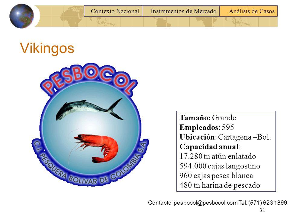 Contexto Nacional Instrumentos de Mercado. Análisis de Casos. Vikingos.