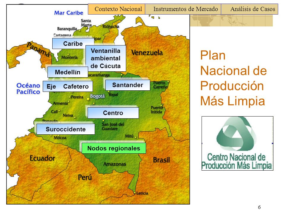 Plan Nacional de Producción Más Limpia