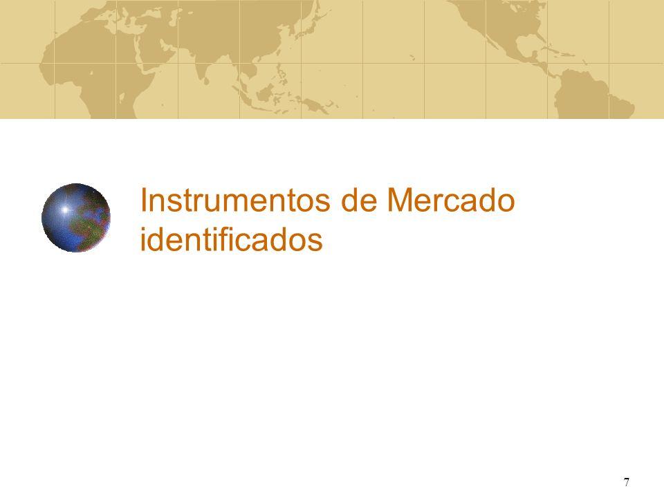 Instrumentos de Mercado identificados