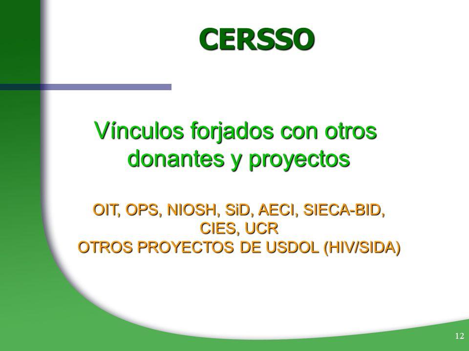 CERSSO Vínculos forjados con otros donantes y proyectos