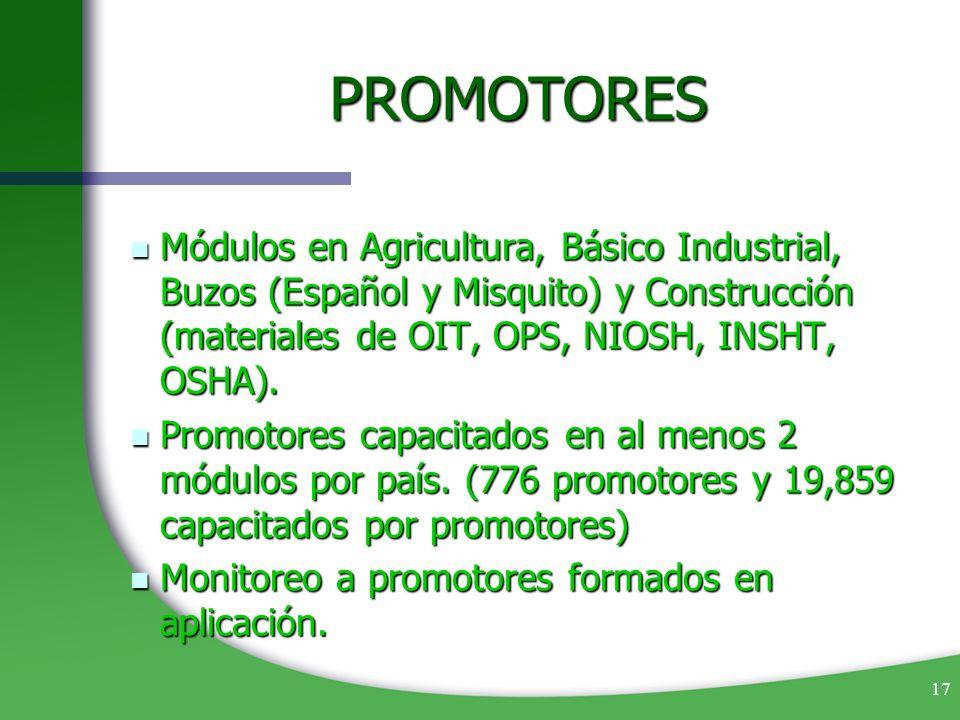 PROMOTORES Módulos en Agricultura, Básico Industrial, Buzos (Español y Misquito) y Construcción (materiales de OIT, OPS, NIOSH, INSHT, OSHA).