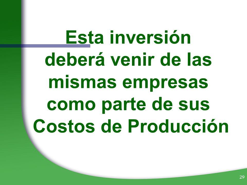 Esta inversión deberá venir de las mismas empresas como parte de sus Costos de Producción