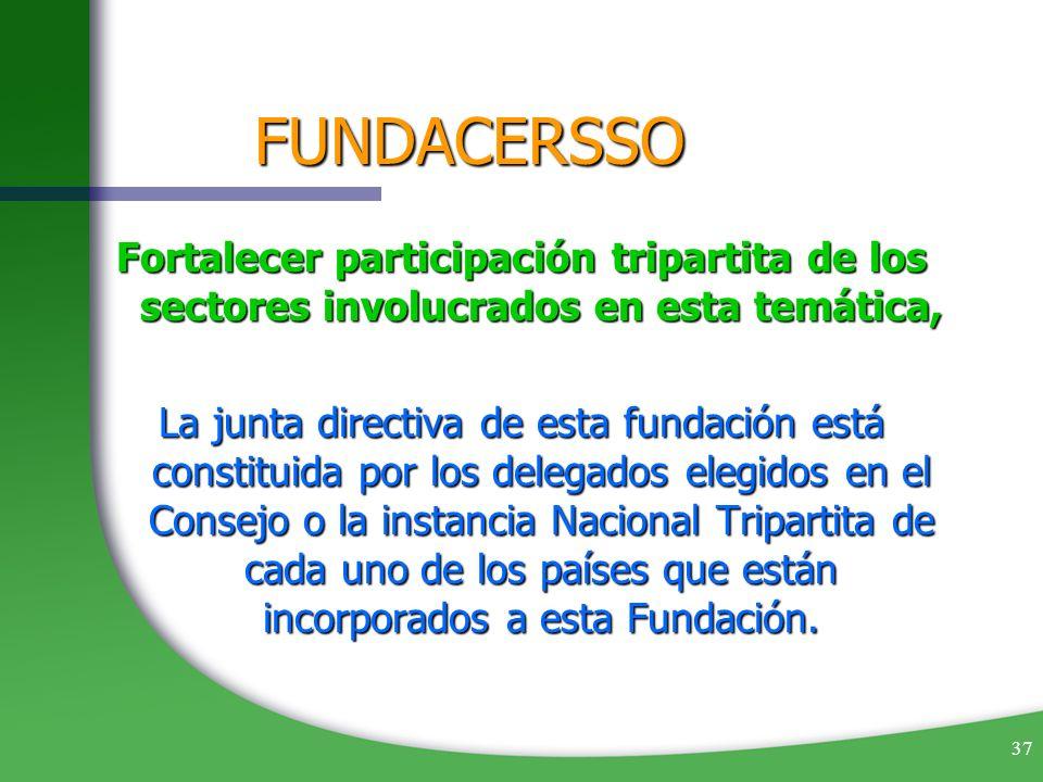 FUNDACERSSO Fortalecer participación tripartita de los sectores involucrados en esta temática,