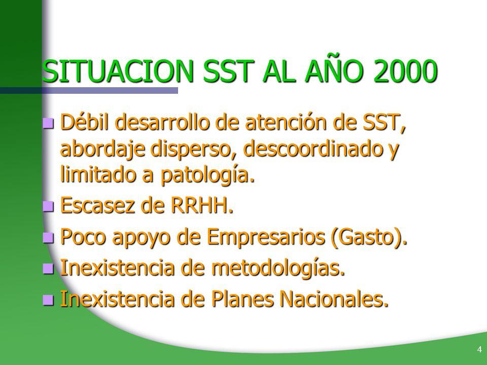 SITUACION SST AL AÑO 2000 Débil desarrollo de atención de SST, abordaje disperso, descoordinado y limitado a patología.