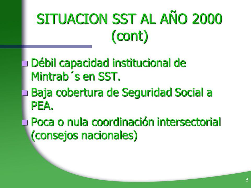 SITUACION SST AL AÑO 2000 (cont)
