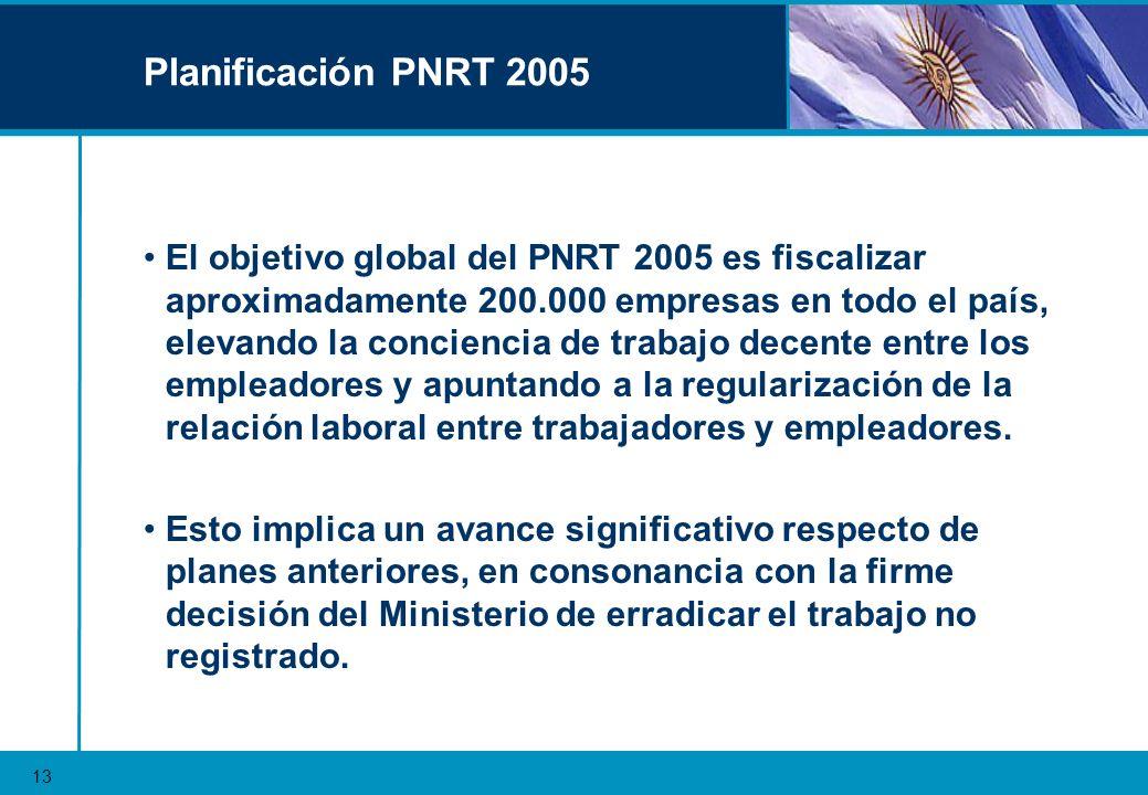 Planificación PNRT 2005