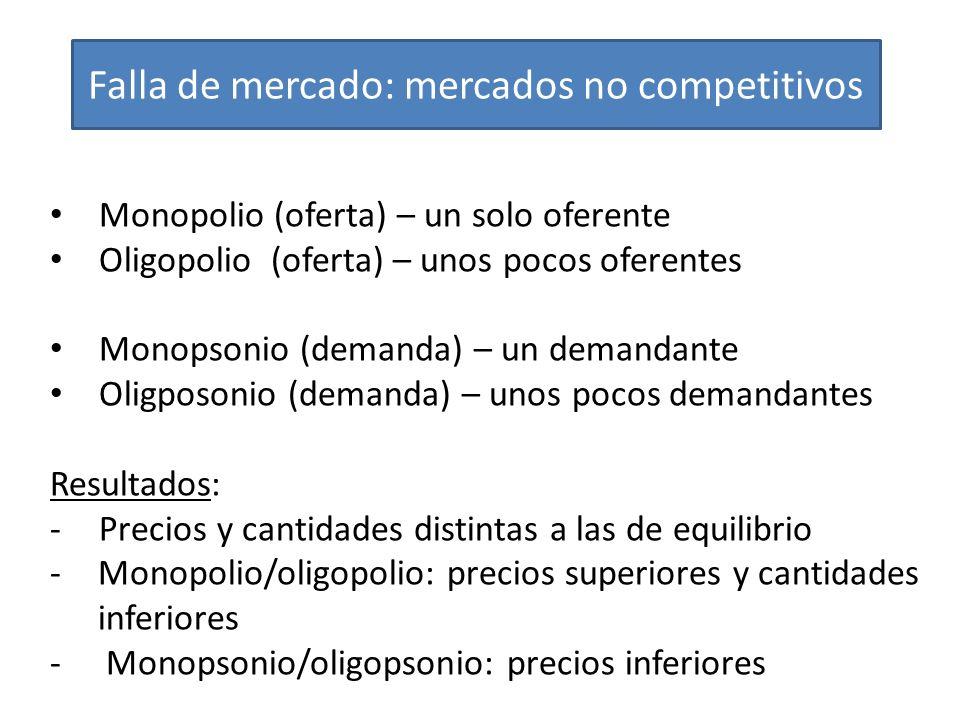 Falla de mercado: mercados no competitivos