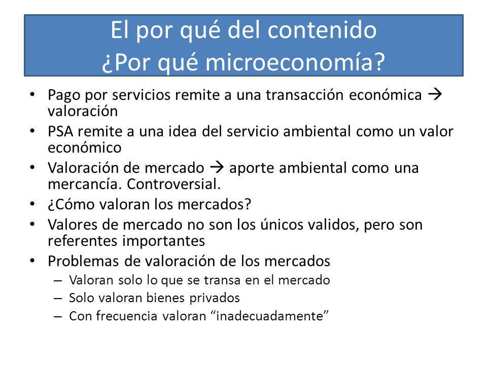 El por qué del contenido ¿Por qué microeconomía