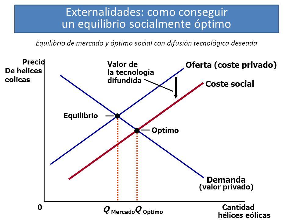 Externalidades: como conseguir un equilibrio socialmente óptimo