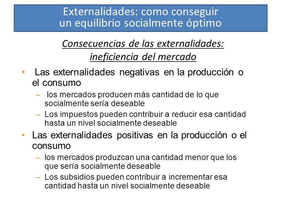 Consecuencias de las externalidades: ineficiencia del mercado