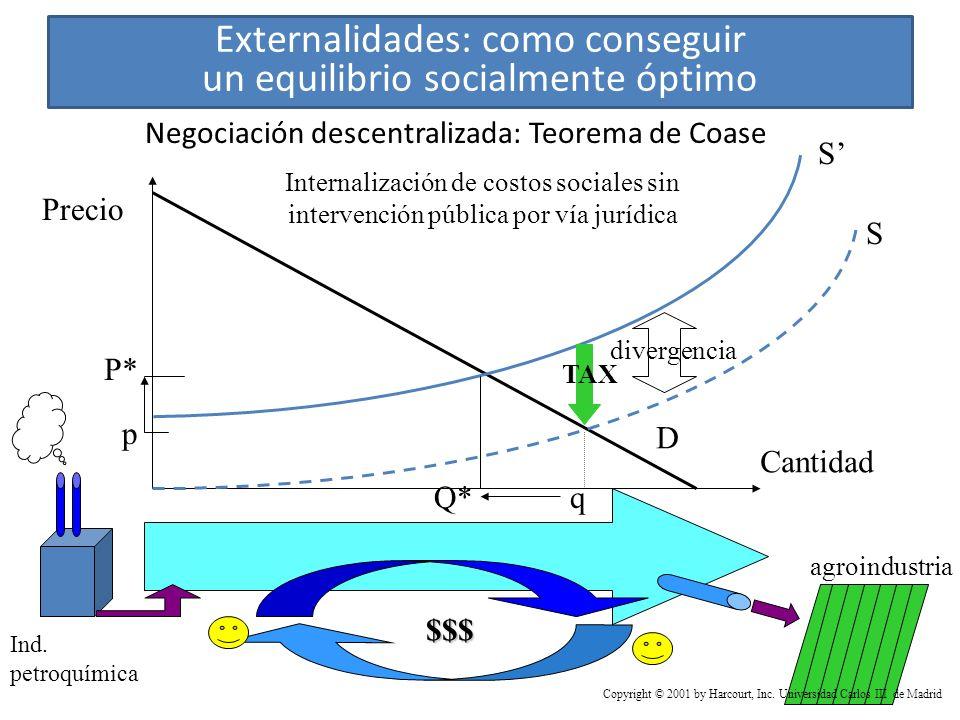 Negociación descentralizada: Teorema de Coase