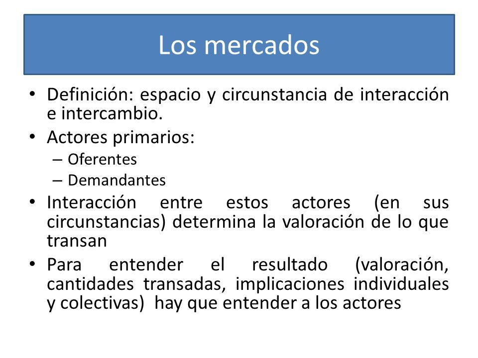 Los mercados Definición: espacio y circunstancia de interacción e intercambio. Actores primarios: Oferentes.