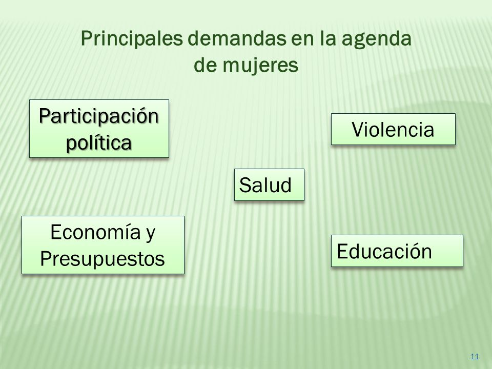 Principales demandas en la agenda de mujeres