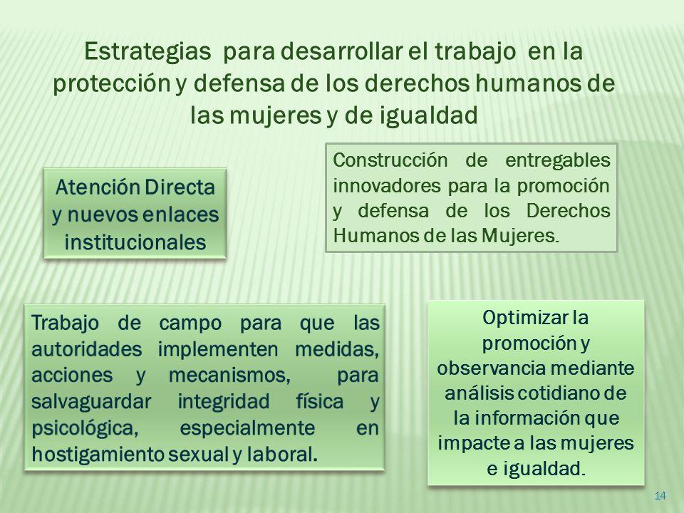 Atención Directa y nuevos enlaces institucionales