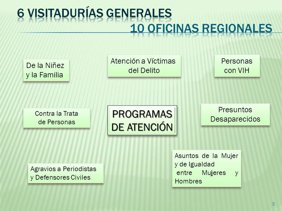 6 visitadurías Generales 10 oficinas regionales
