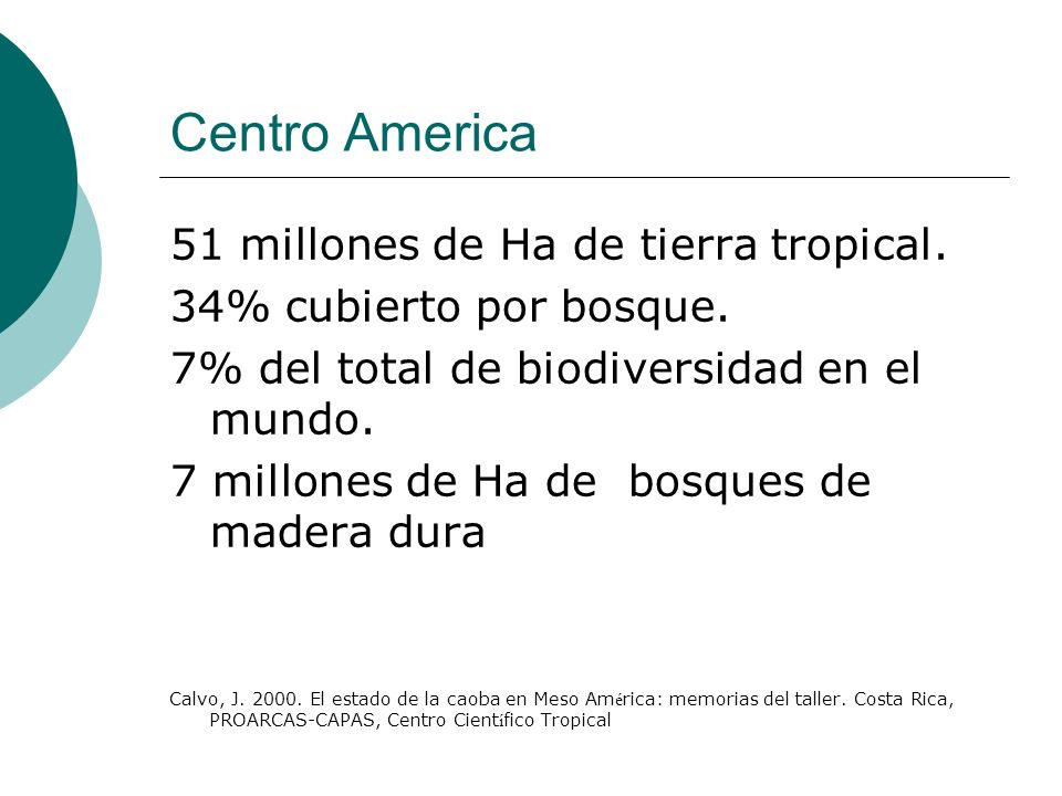 Centro America 51 millones de Ha de tierra tropical.