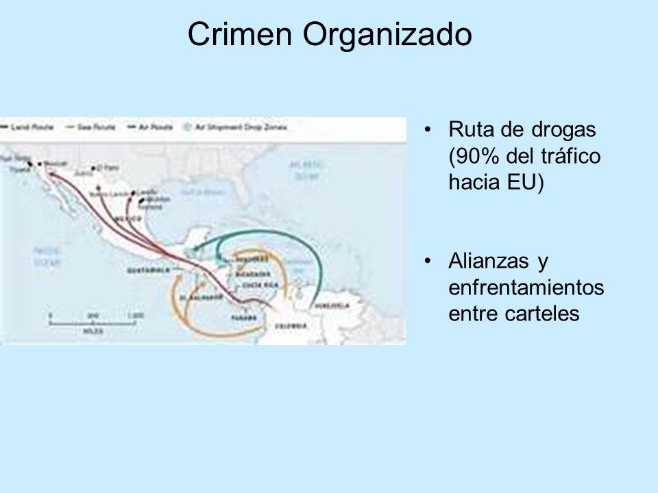 Crimen Organizado Ruta de drogas (90% del tráfico hacia EU)