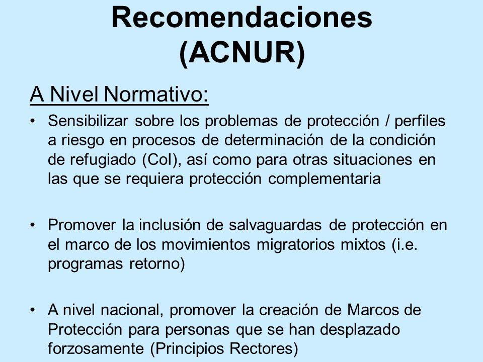Recomendaciones (ACNUR)