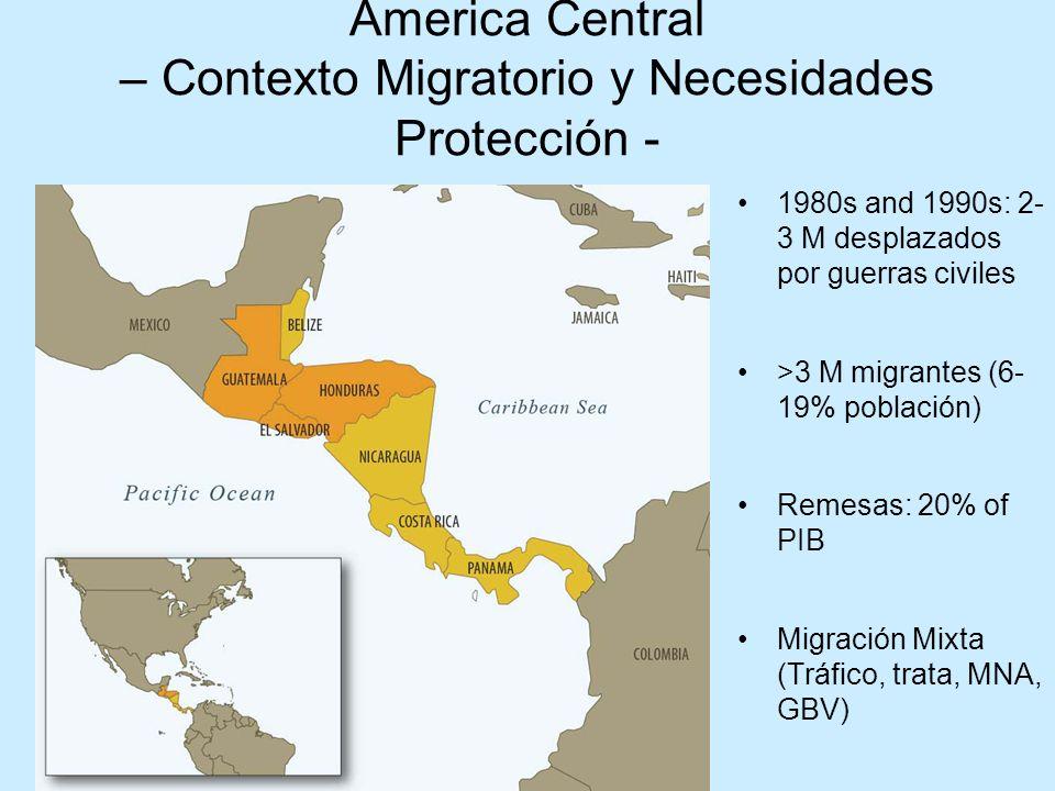 America Central – Contexto Migratorio y Necesidades Protección -