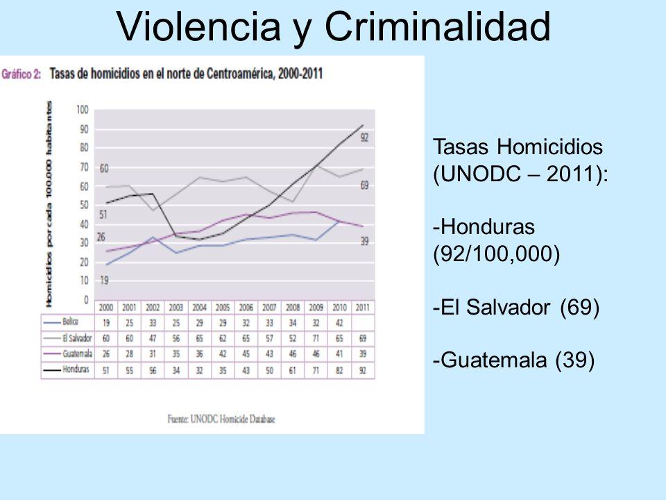 Violencia y Criminalidad
