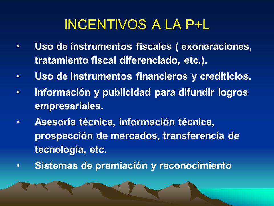 INCENTIVOS A LA P+LUso de instrumentos fiscales ( exoneraciones, tratamiento fiscal diferenciado, etc.).
