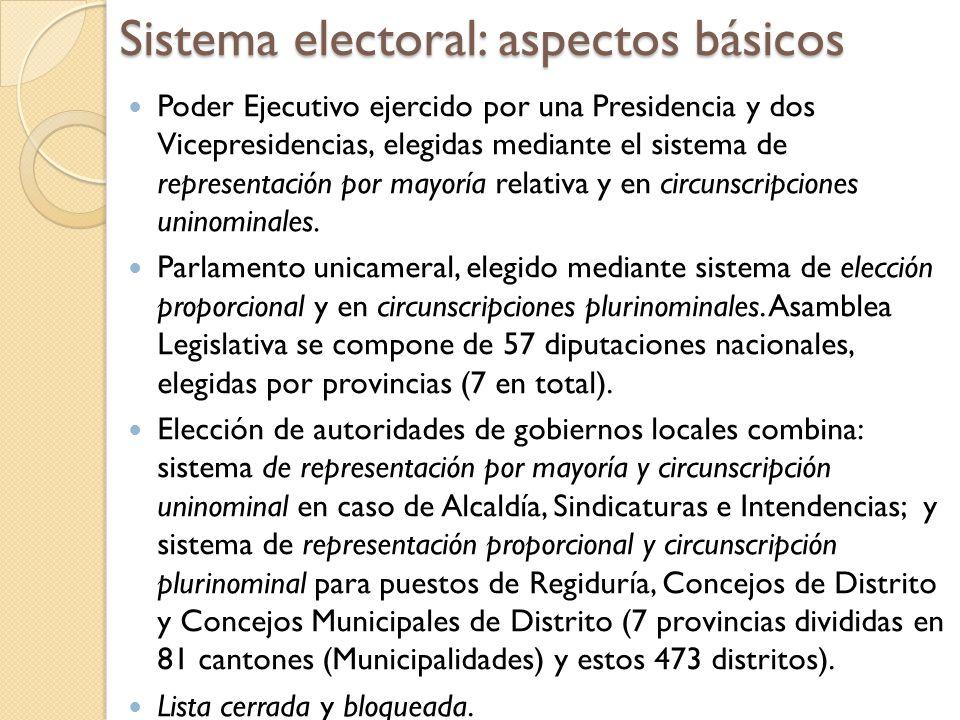 Sistema electoral: aspectos básicos