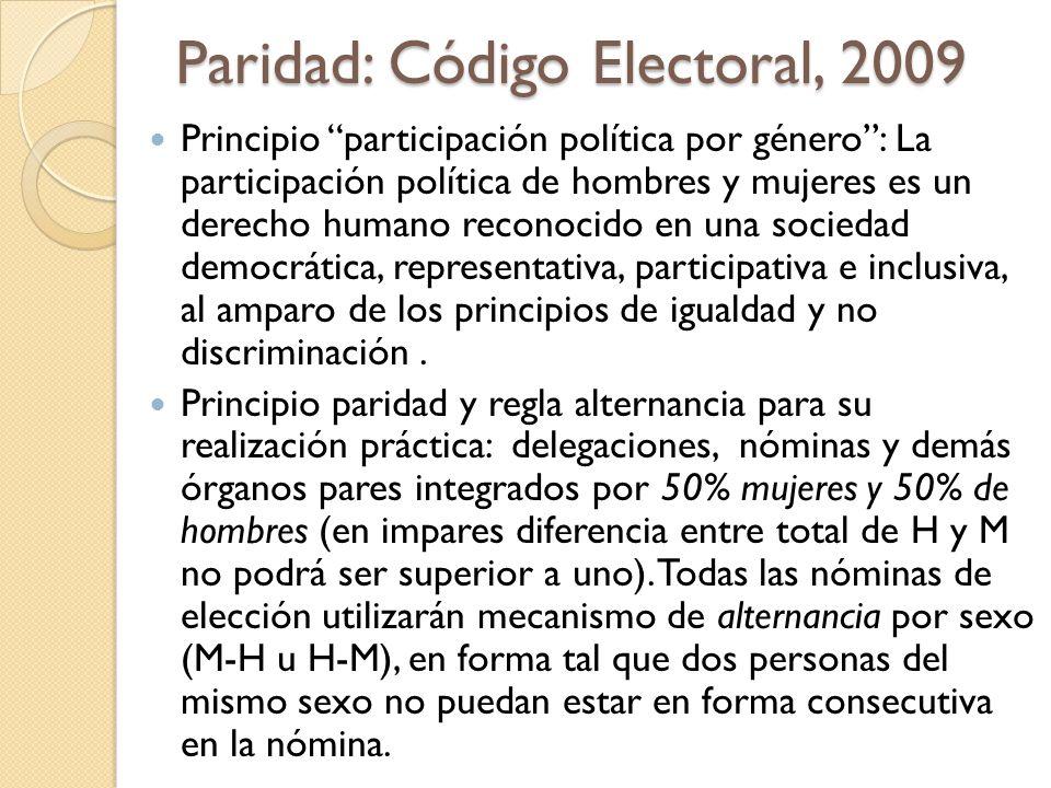 Paridad: Código Electoral, 2009