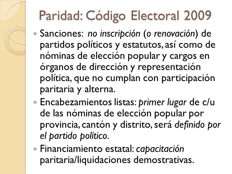 Paridad: Código Electoral 2009