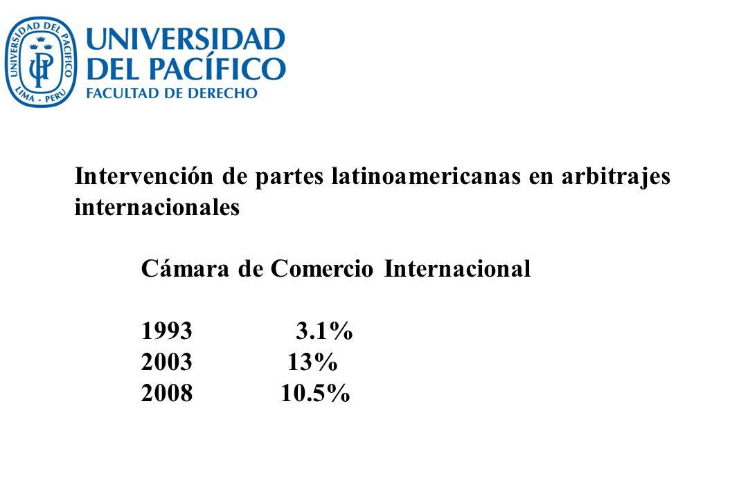 Intervención de partes latinoamericanas en arbitrajes internacionales