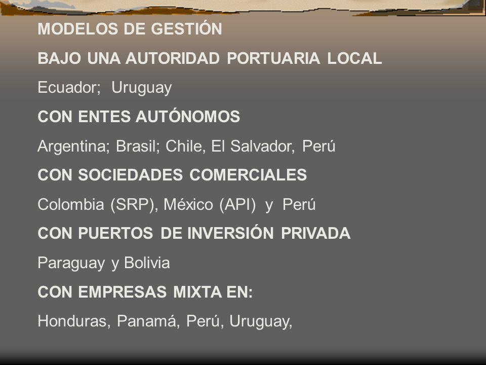 MODELOS DE GESTIÓN BAJO UNA AUTORIDAD PORTUARIA LOCAL. Ecuador; Uruguay. CON ENTES AUTÓNOMOS. Argentina; Brasil; Chile, El Salvador, Perú.