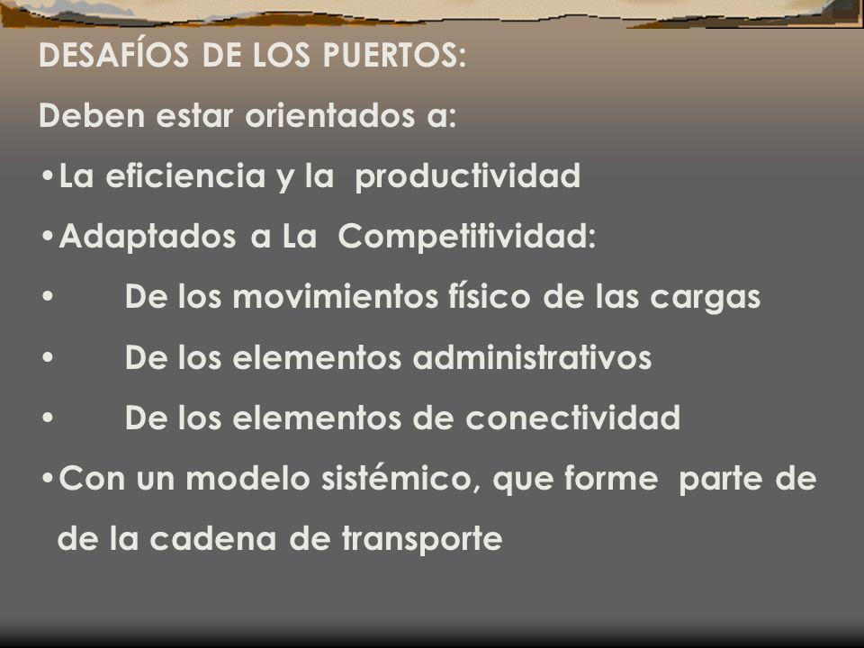 DESAFÍOS DE LOS PUERTOS:
