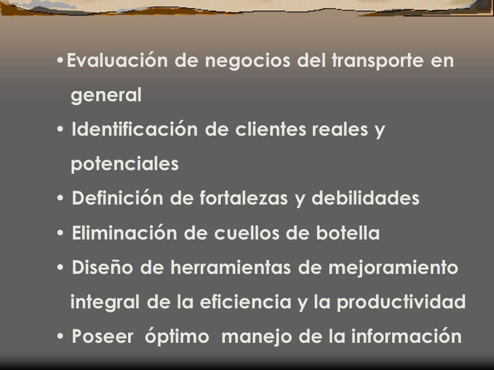 Evaluación de negocios del transporte en
