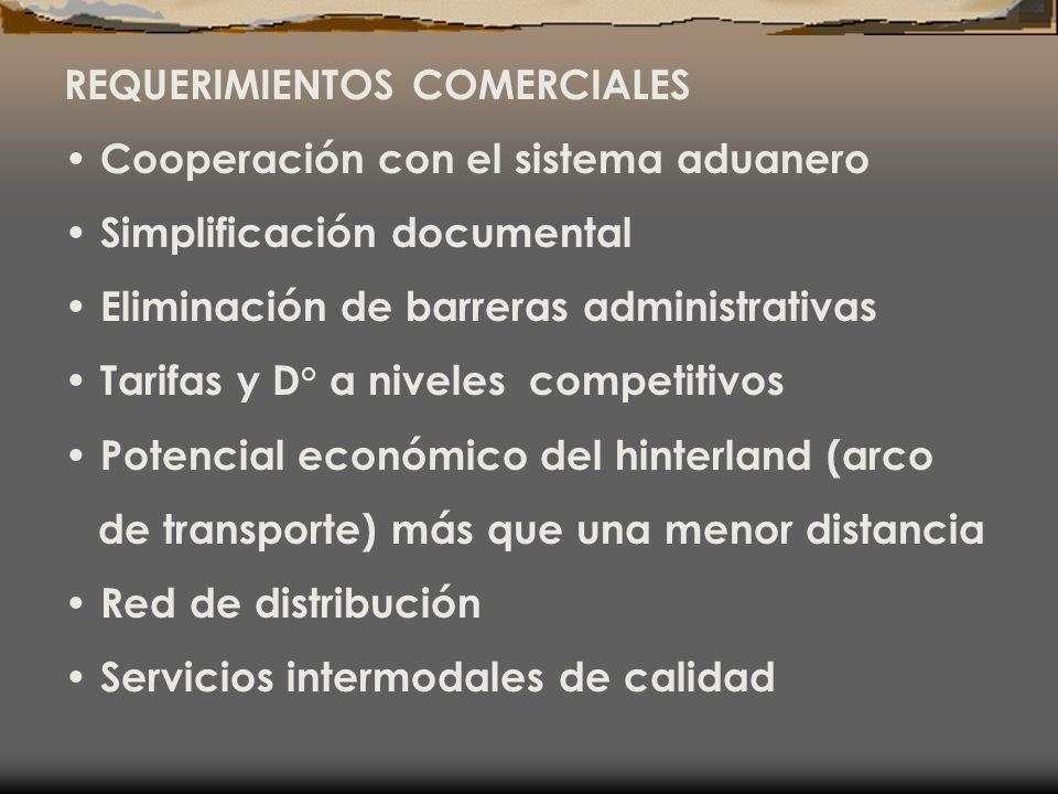 REQUERIMIENTOS COMERCIALES