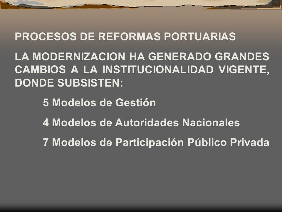 PROCESOS DE REFORMAS PORTUARIAS