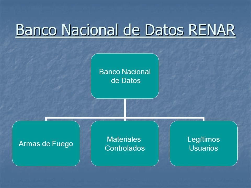 Banco Nacional de Datos RENAR
