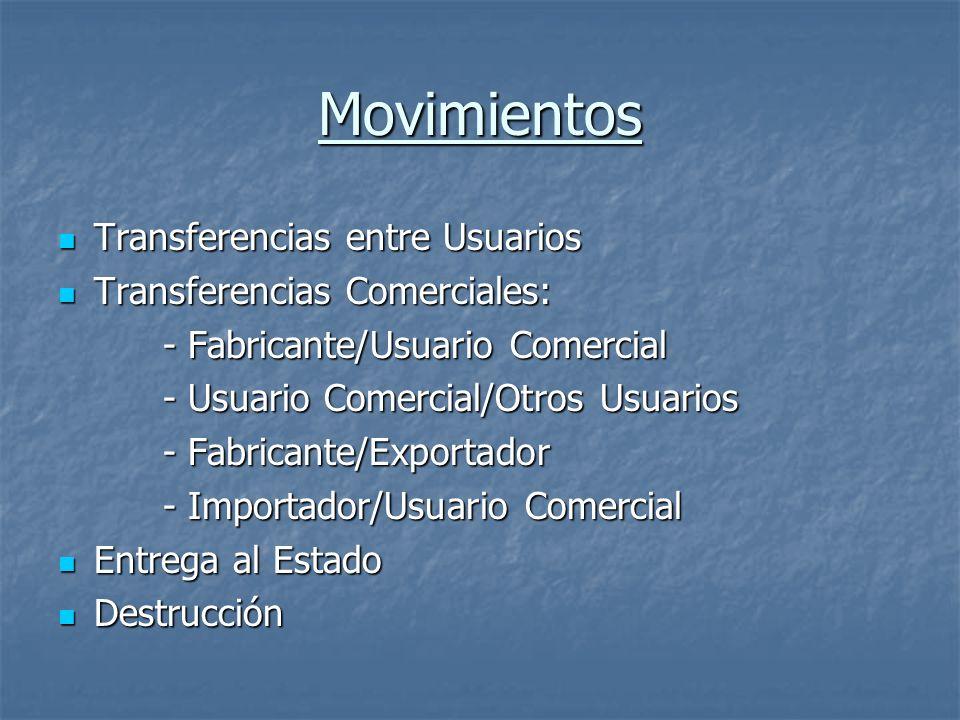 Movimientos Transferencias entre Usuarios Transferencias Comerciales: