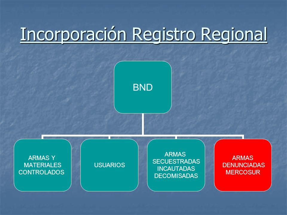 Incorporación Registro Regional
