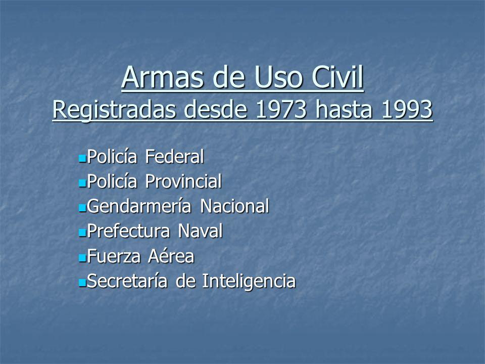Armas de Uso Civil Registradas desde 1973 hasta 1993