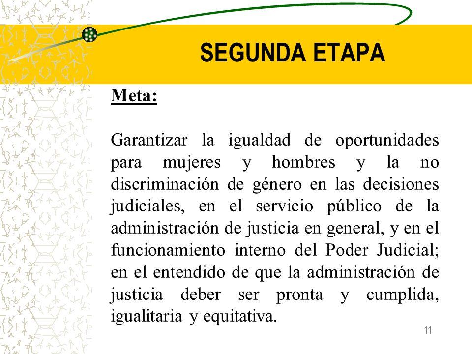 SEGUNDA ETAPA Meta: