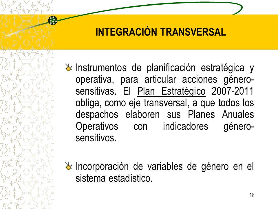 INTEGRACIÓN TRANSVERSAL